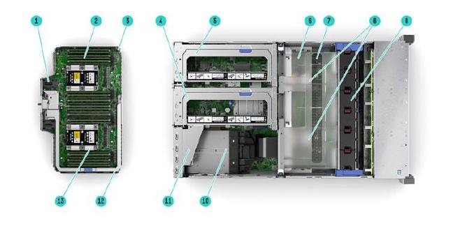 foto Internal View - DL580 Gen10 with upper CPU mezzanine tray