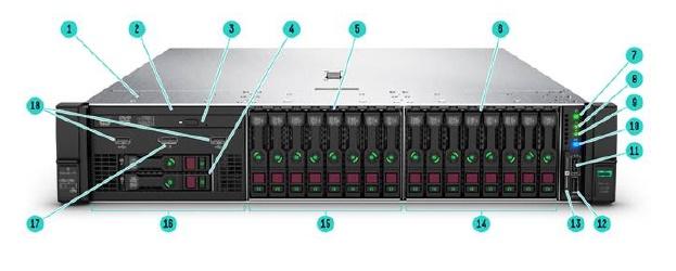 Jual HPE ProLiant DL380 Gen10 – Full Spesifikasi dan Harga